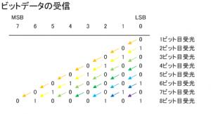 LEDclb04