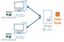 structure_fileserver